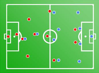 كم عدد اللاعبين في فرقة كرة القدم - tacteec
