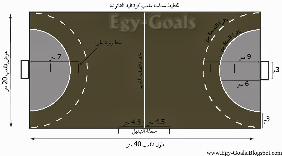 Photo of كم مساحة ملعب كرة اليد