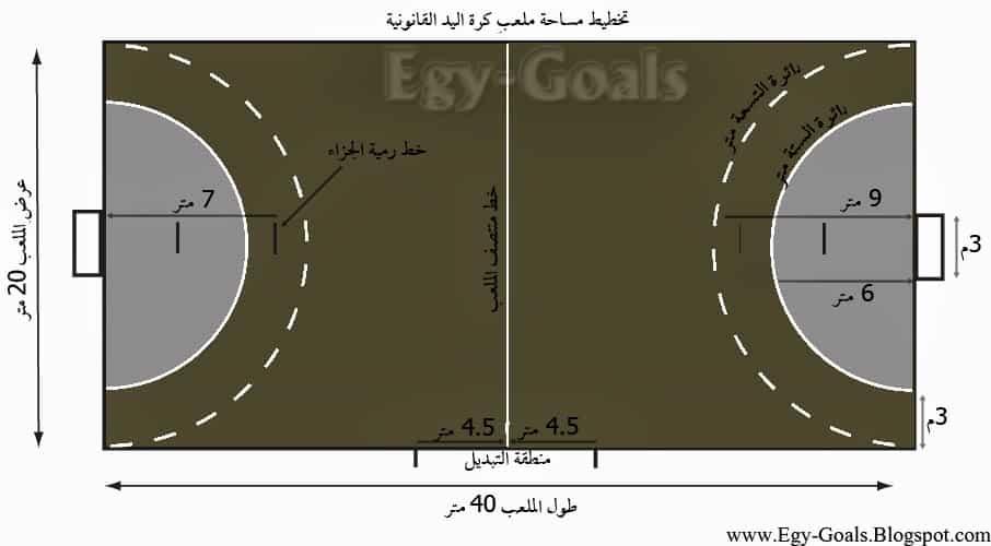 صور قياسات ملعب كرة اليد