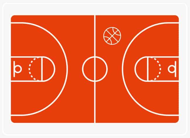 مقاييس ملعب كرة السلة