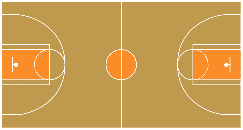 Photo of ملعب كرة السلة