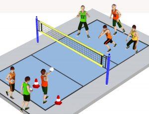 رسم ملعب كرة الطائرة