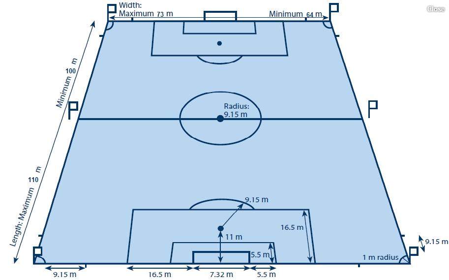 ثونغ المضيق موجة ص ما طول ملعب كرة القدم Virelaine Org