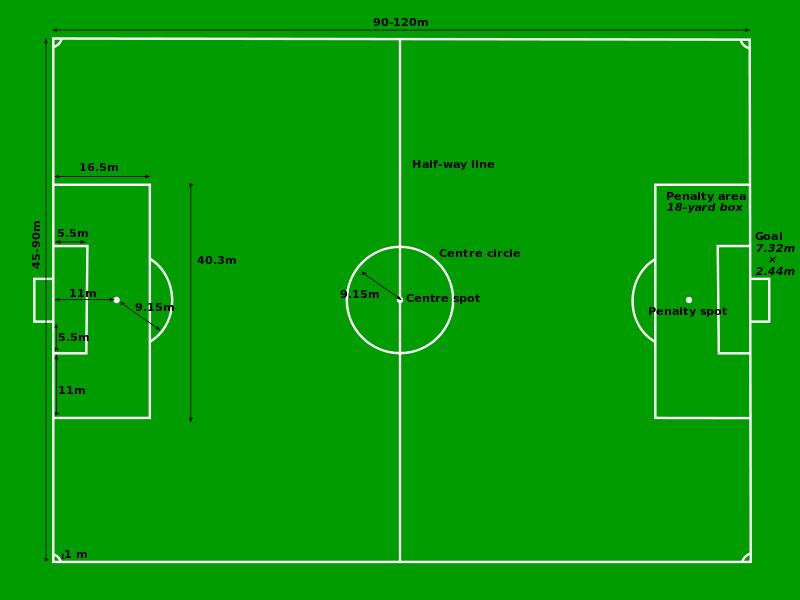 مقاسات ملعب كرة القدم Tacteec