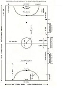 مخطط رسم ملعب كرة اليد