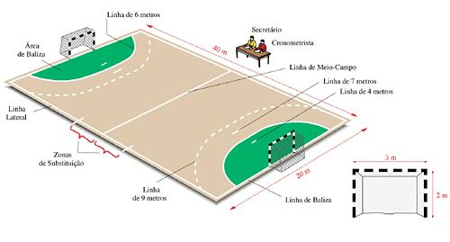 ملعب كرة اليد Tacteec